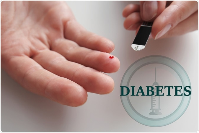 98 mn Indians may have diabetes by 2030: Lancet study