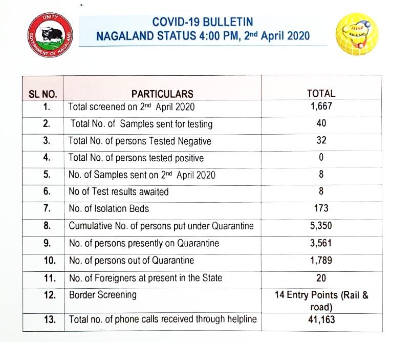 Covid bulletin apr 2