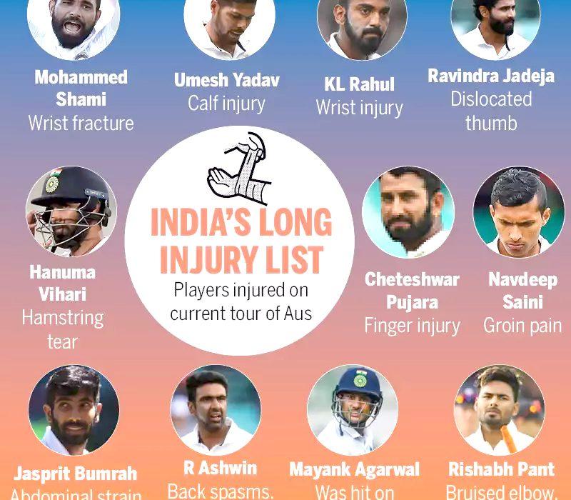 Injury List