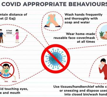 Covid appropriate behavior