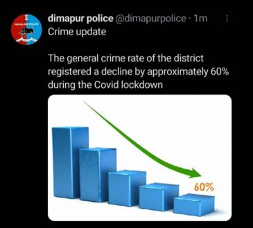 Dimapur crime
